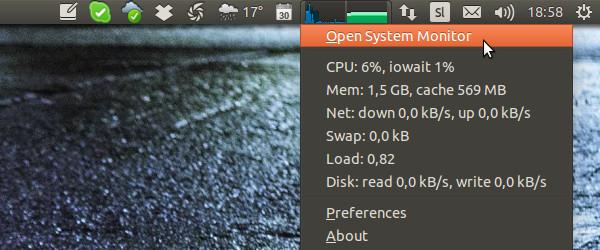 Dodatni indikatorji za Ubuntu 14.04